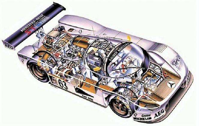 Sauber Mercedes C9, ganador de las 24 Horas de Le Mans en 1989
