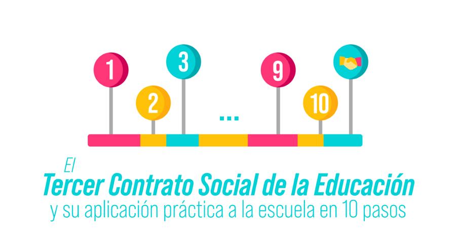 El Tercer Contrato Social de la Educación y su aplicación práctica a la escuela en 10 pasos.