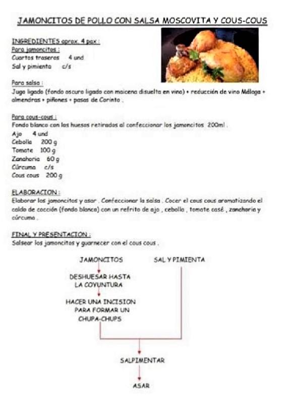 Jamoncitos de pollo con salsa moscovita y cous cous